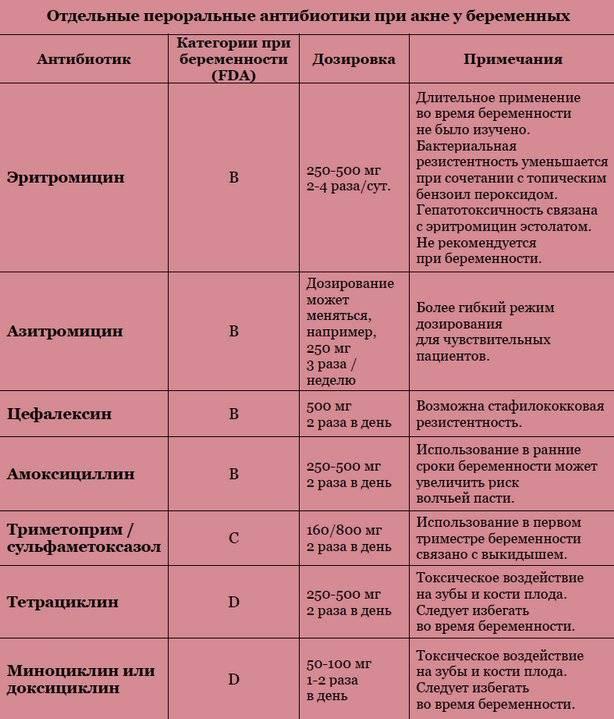 Метипред при беременности и планировании на ранних сроках: отзывы, инструкция