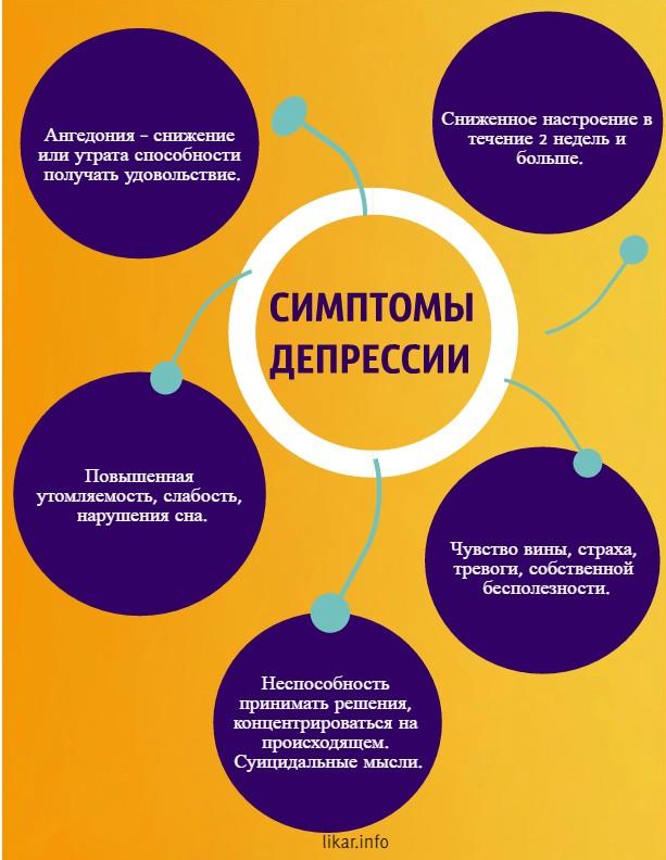 Депрессия у детей и подростков - симптомы и лечение. журнал медикал