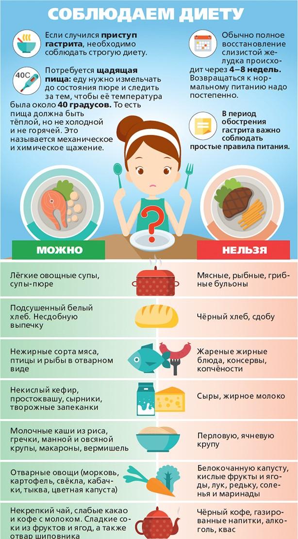 Правильная диета для детей при повышенном ацетоне в моче