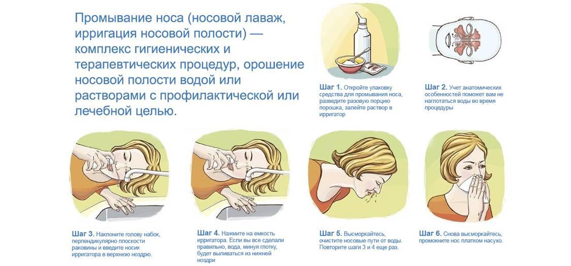 Чем промывать нос в домашних условиях при заложенности