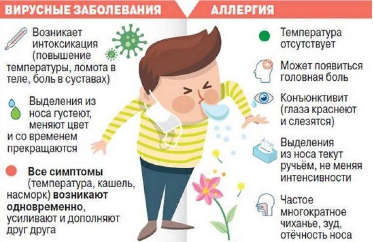 Насморк у ребенка (как и чем быстро вылечить сопли)