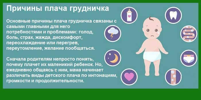 Почему плачет новорожденный: как его успокоить, помочь ему после кормления