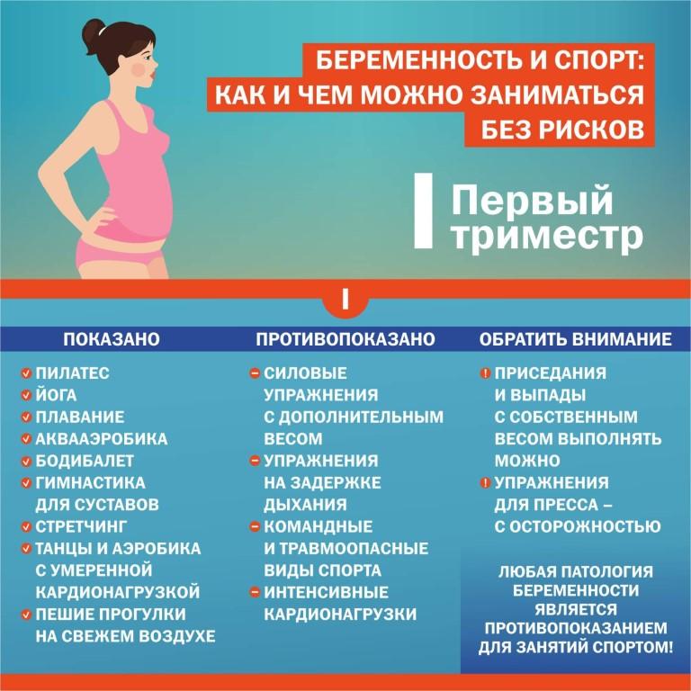 Наращивание ресниц во время беременности: взвешиваем за и против