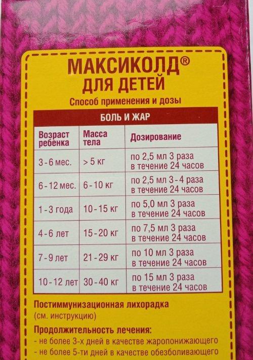Максиколд – суспензия для детей: инструкция по применению сиропа, аналоги - знай все о медицине