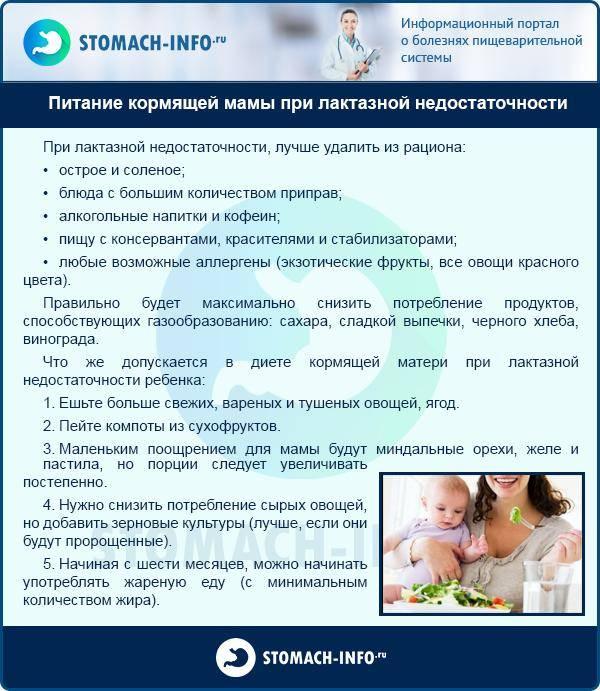 Продукты вызывающие колики у новорожденных при грудном вскармливании (видео)
