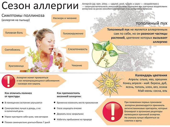 Лечение при первых симптомах кашля у ребенка