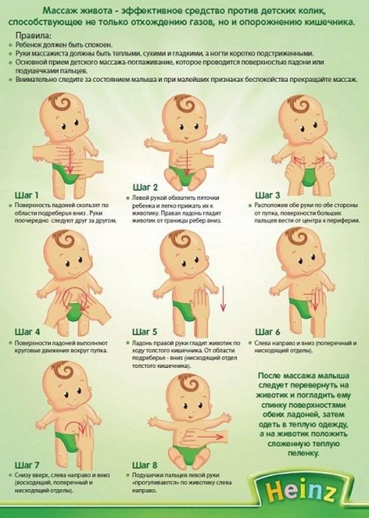 Запор у грудничка: почему возникает, что делать и как избавить малыша от запора?
