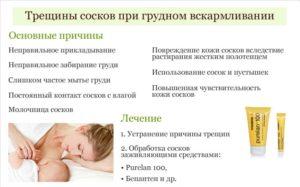 Болят трещины на сосках при кормлении грудью, чем их можно лечить, применение кремов и мазей