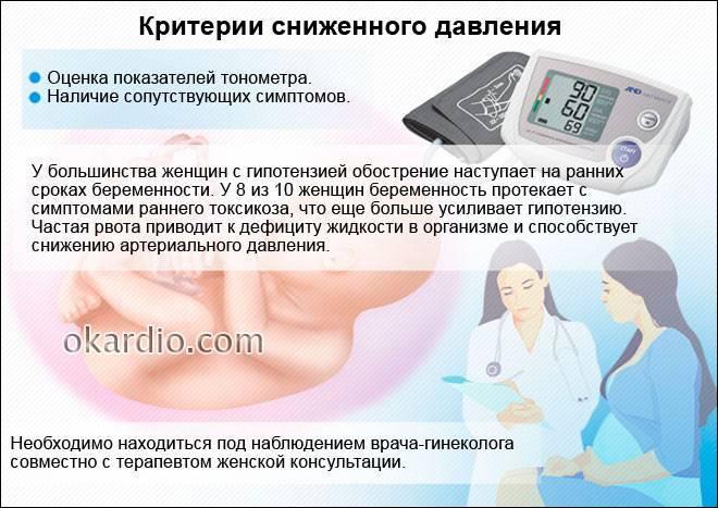 Причины и лечение высокого давления после родов