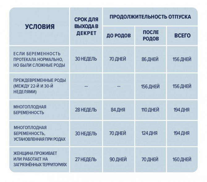 Навеяно постом про декрет) - страна мам