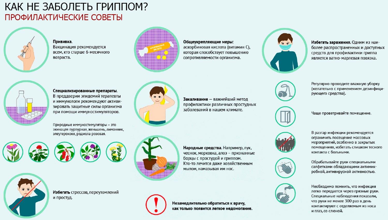 Гигиена девочек - комаровский: основные нюансы