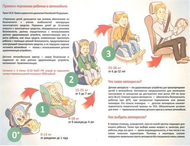 Как правильно перевозить новорожденных детей в легковом автомобиле