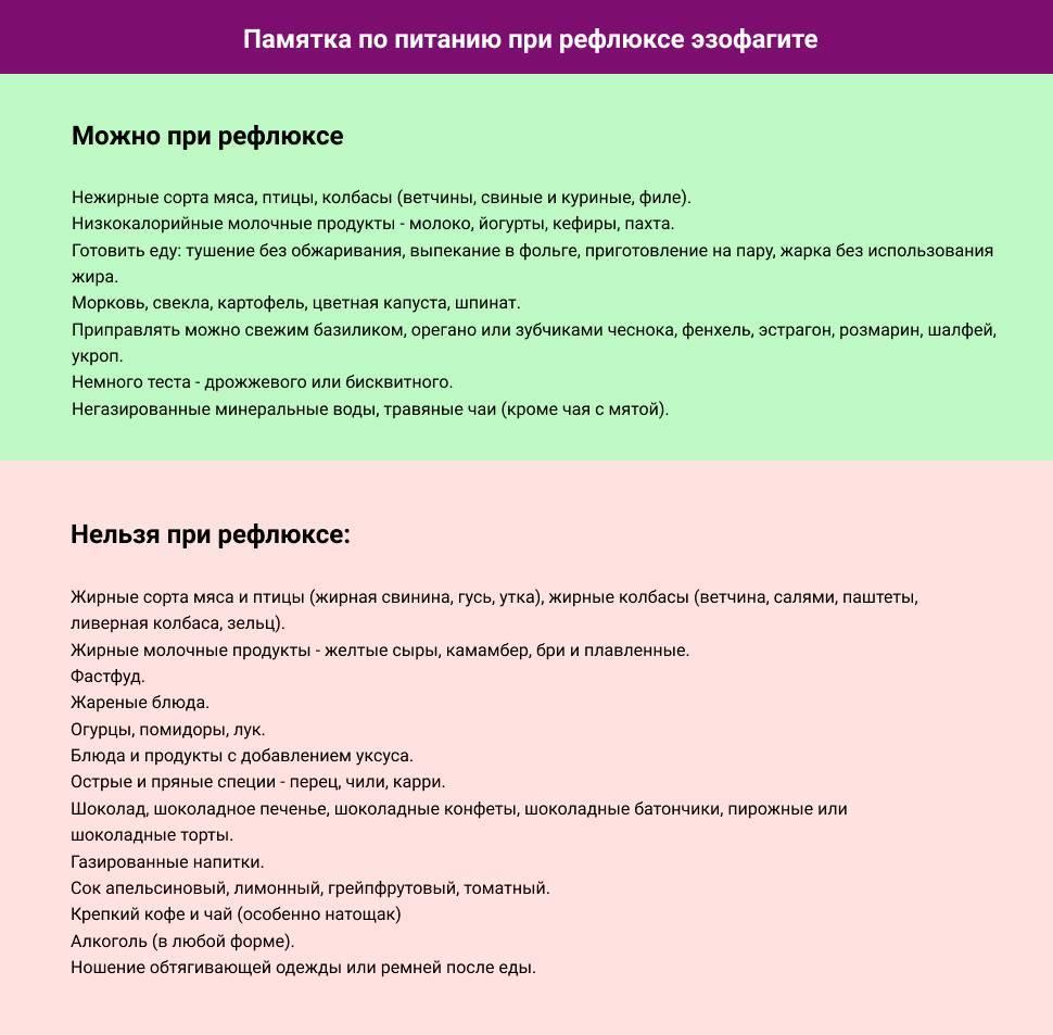 Рефлюкс у ребенка: симптомы и лечение гастроэзофагеальной болезни