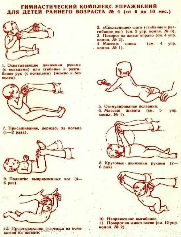 гимнастика для грудничков 2 месяца: как правильно делать упражнения