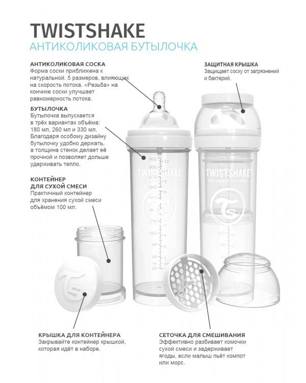 Выбор антиколиковой бутылочки