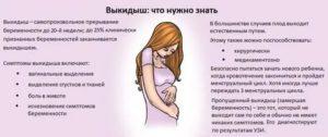 10 самых частых причин выкидыша на ранних сроках беременности