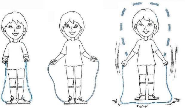 Как научить ребенка прыгать через скакалку: 3 шага