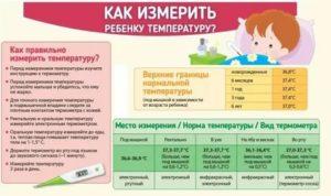 Высокая температура у ребенка — что делать
