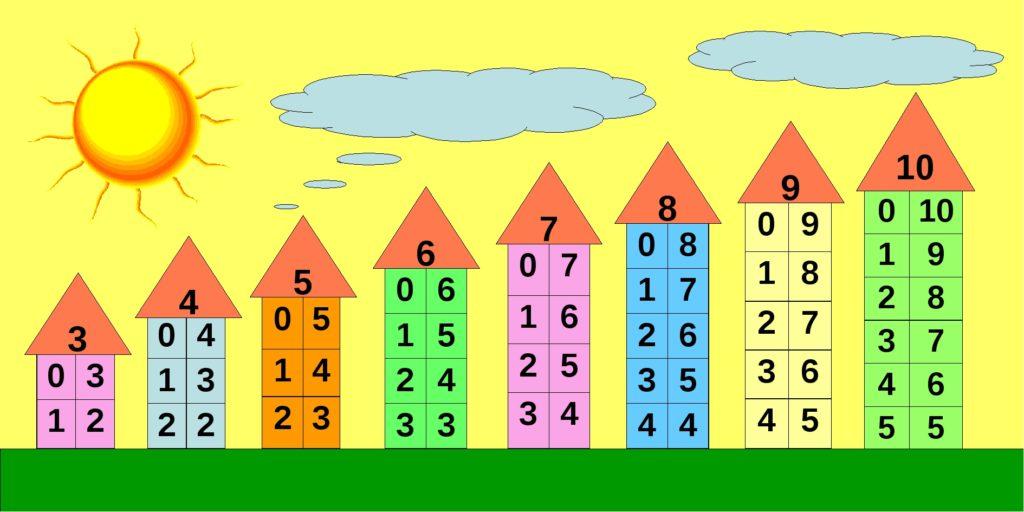 """Как быстро и легко научить ребенка составу числа до 10 и 20: """"домики"""" и другие игровые методики"""