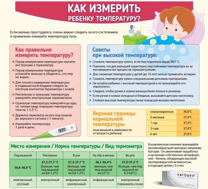 Температура 37 4 без симптомов у ребенка – стоит ли обращать на это внимание?