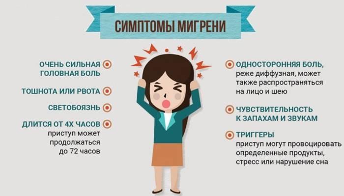Мигрень у детей: симптомы, причины, признаки, лечение