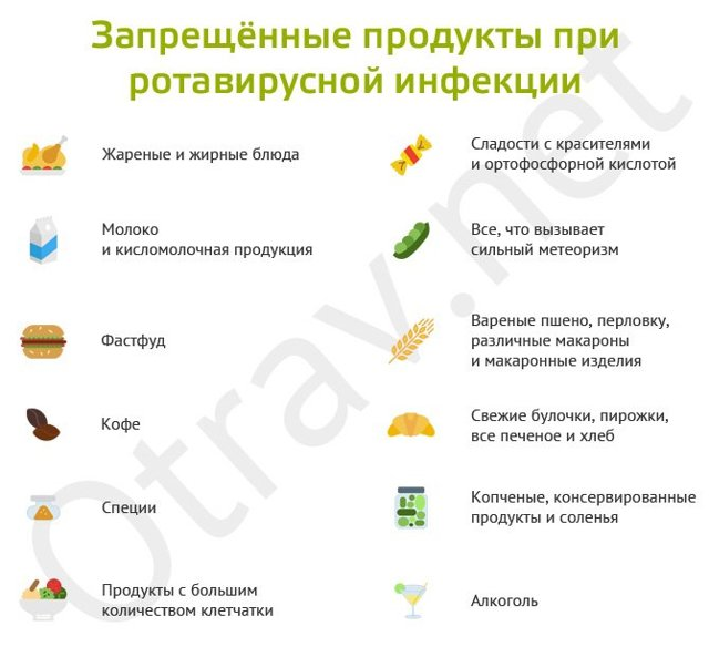 Что нельзя ребенку до года: запрещенные продукты питания и суеверные запреты