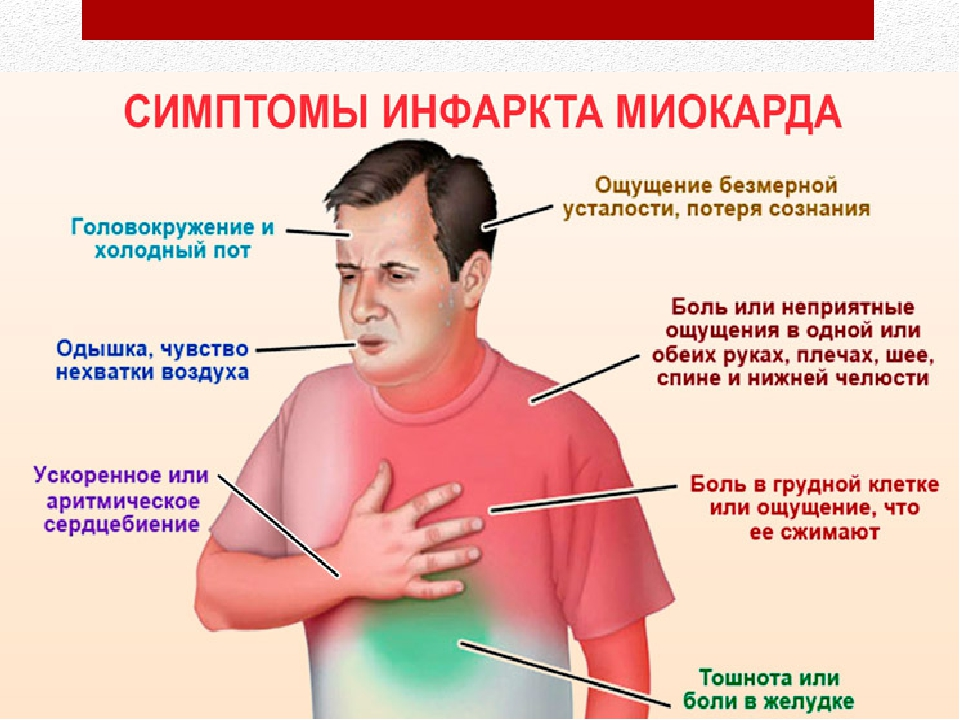 Ребенок жалуется на боль в сердце – что делать? — заболевания сердца
