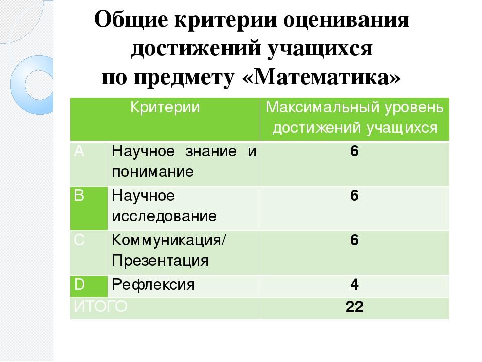 Основные критерии при выборе коляски. sch307.ru
