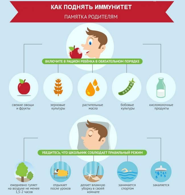 Препараты для поднятия иммунитета у детей: хорошие и недорогие средства