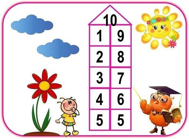 Как научить ребенка составу числа до 10