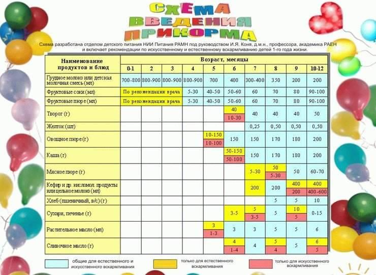 Персики в детском меню: когда и как вводить (+ рецепты)