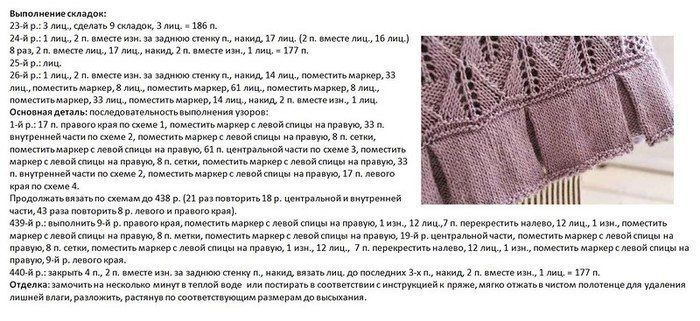 Плед детский, вязанный спицами: подробное описание и схема узора, покрывало для девочки с несложным узором