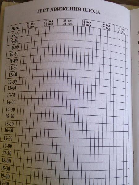 Как правильно заполнять таблицу шевеления плода