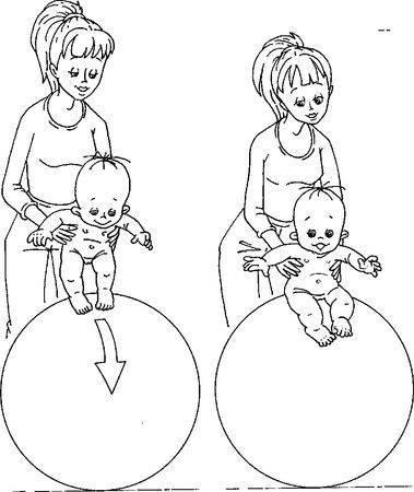 Упражнения на фитболе для грудничков: в возрасте от 1.5 месяца и старше, фото, видео
