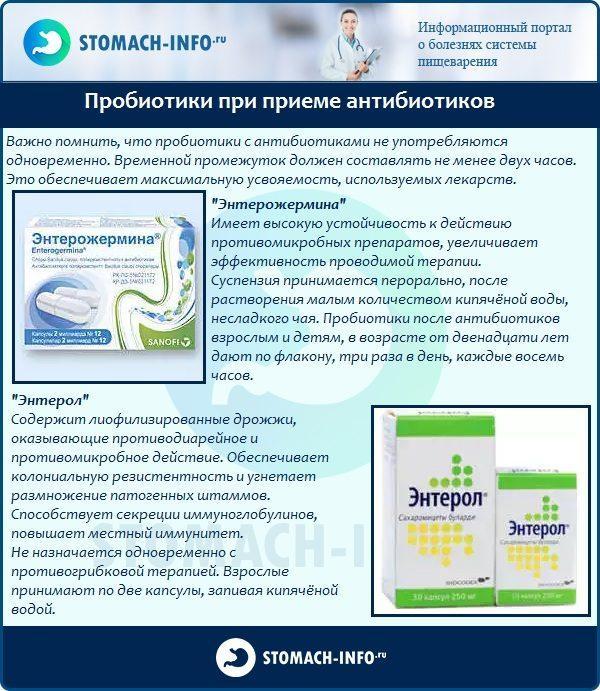 Для микрофлоры кишечника ребенку — что давать с антибиотиками