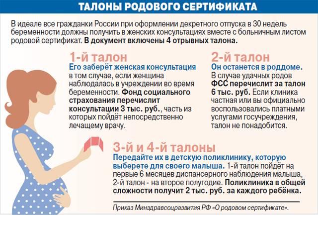 При постановке на учет беременности анализы, сроки