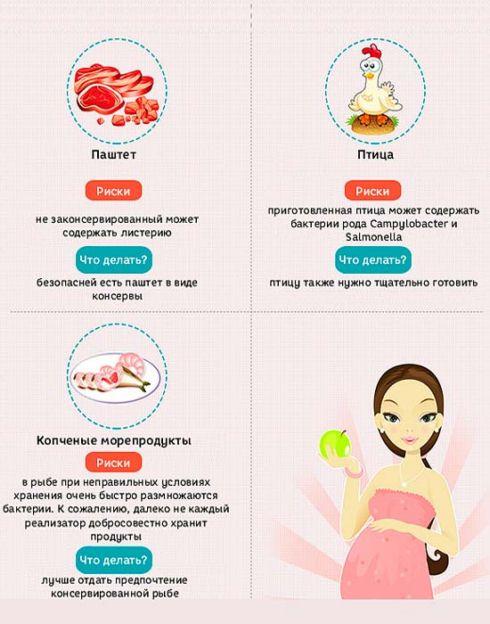 Таблетки для прерывания ранней беременности: список эффективных препаратов