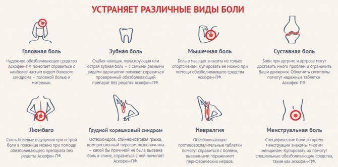 Чем быстро успокоить и снять острую зубную боль в домашних условиях