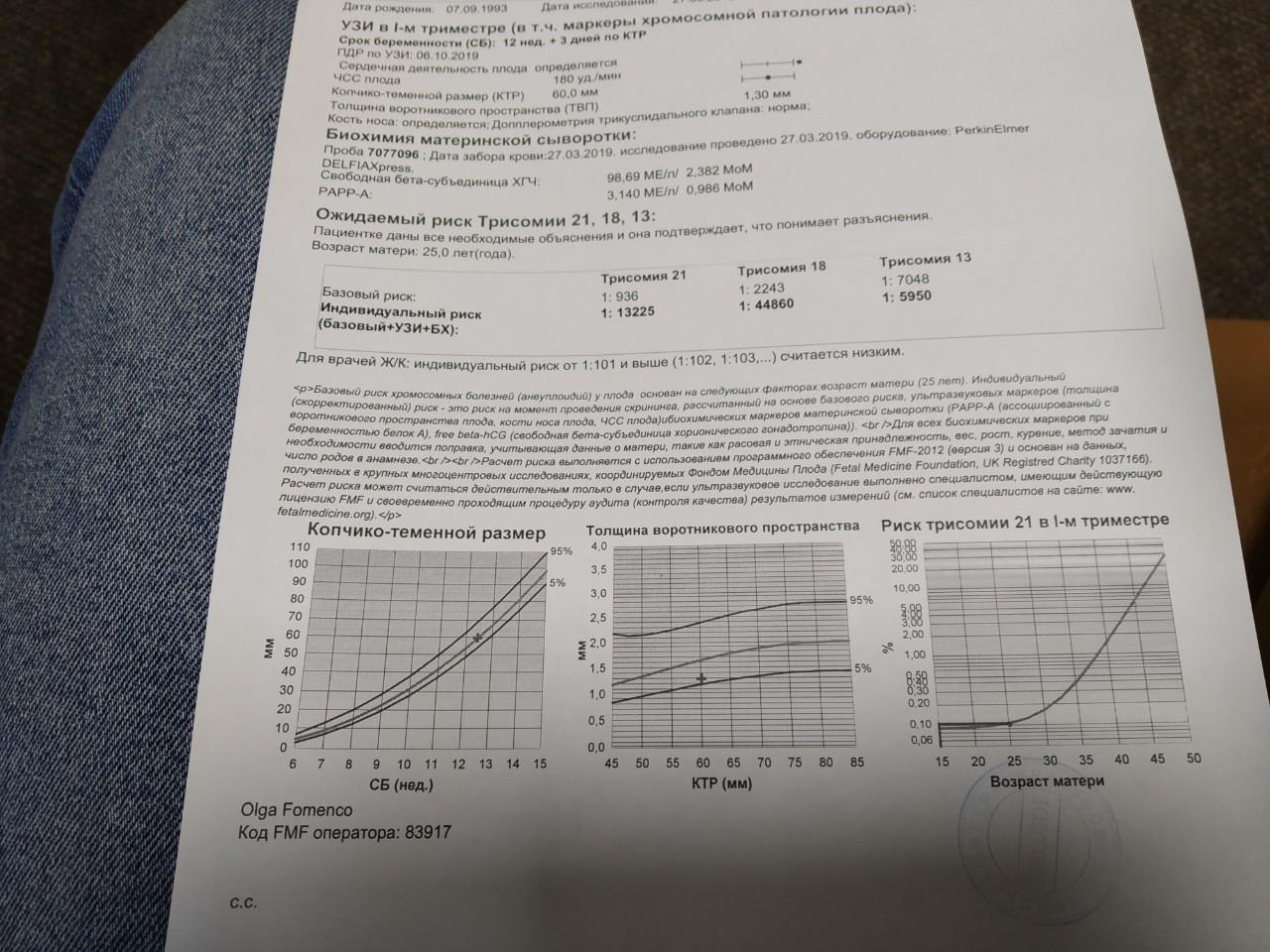 Каковы нормальные показатели при трисомии 21?