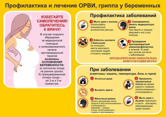 Если заболеть простудой во время беременности (на 1,2,3-м триместре) — на сколько опасно и как безопасно лечить