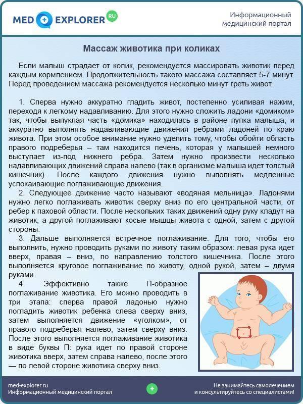 Массаж от коликов у новорожденных: примеры массажных движений новорожденному при болях в животе (фото)