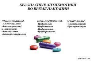 Антибиотики при кормлении ребенка: разрешенные, запрещенные препараты