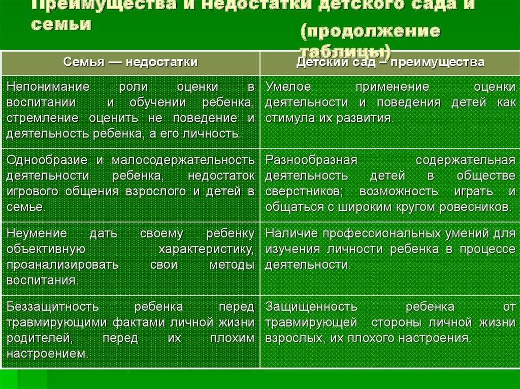 Вальдорфская методика обучения: основы и принципы вальдорфской педагогики, цель, плюсы и минусы системы воспитания вальдорф