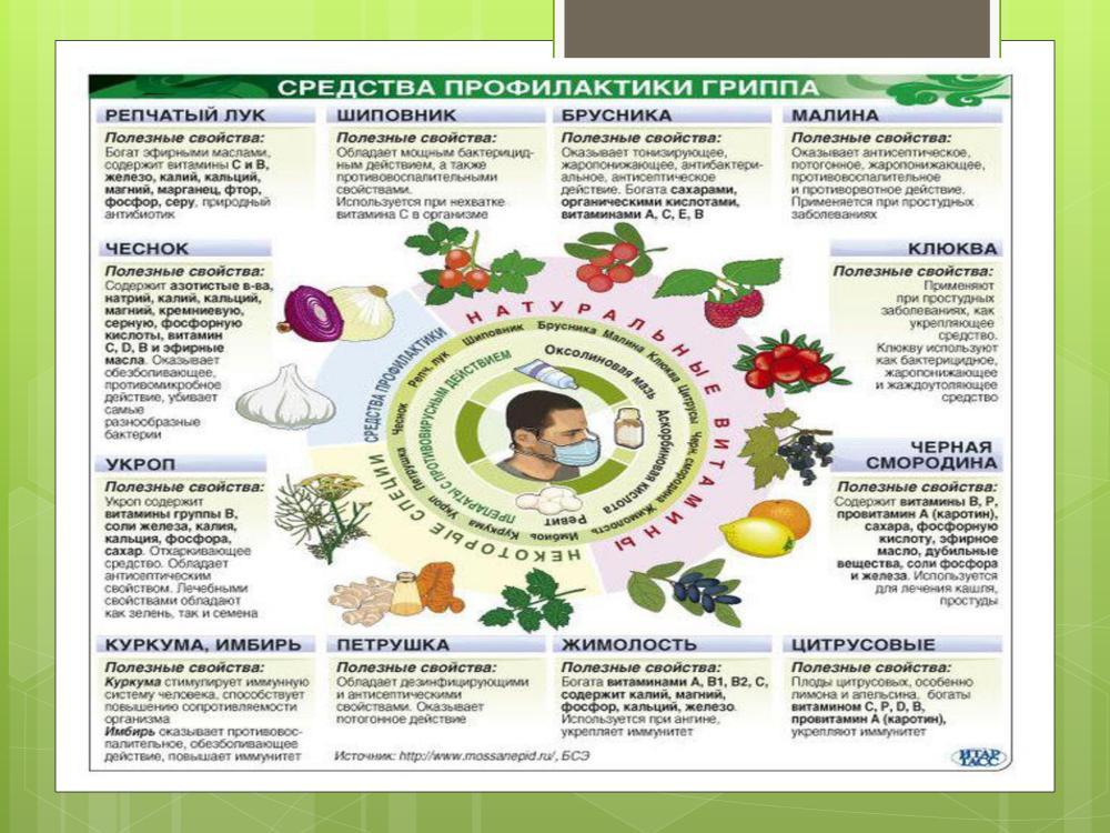 Профилактика орви и гриппа у детей и грудничков
