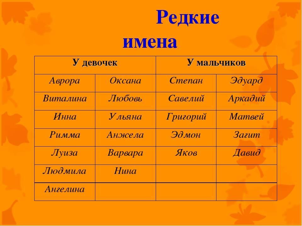 Редкие и красивые имена для девочек. современные имена для девочек