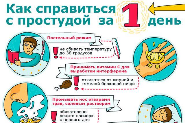Простуда у детей - лечение, лекарства, симптомы, причины