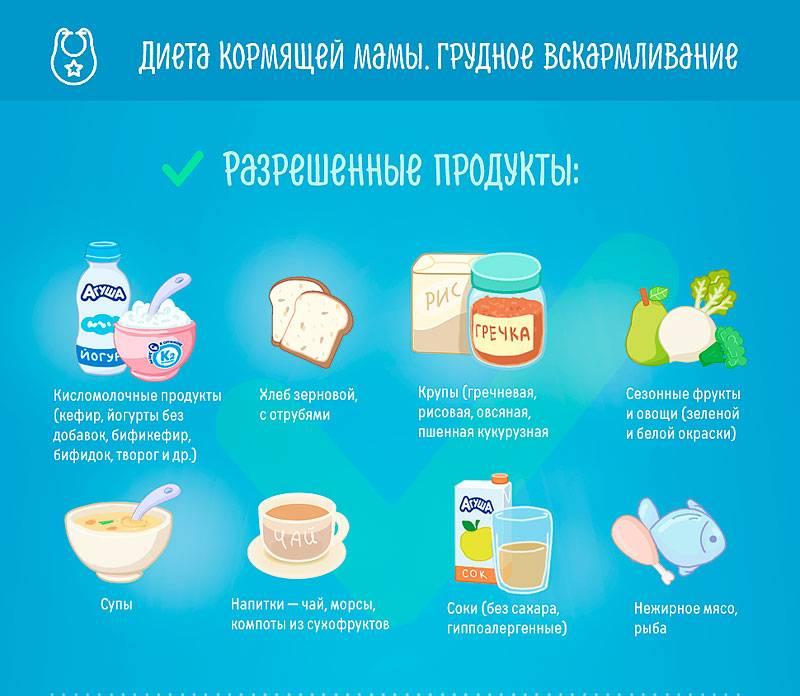 Что есть кормящей маме если у ребенка колики. 6 советов по питанию