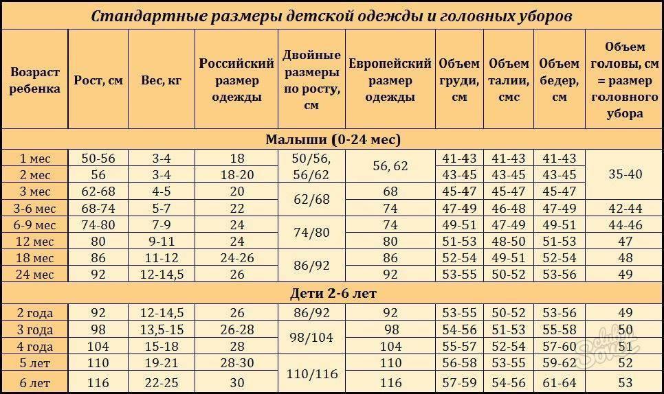 Все о размерах шапок для детей: таблица