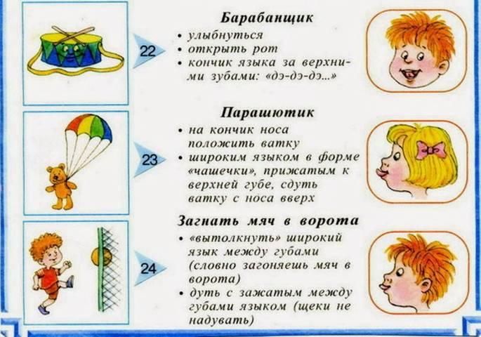 """Как научить ребенка 4-5 лет выговаривать букву """"Р"""" без логопеда: учимся правильно произносить звук в домашних условиях"""