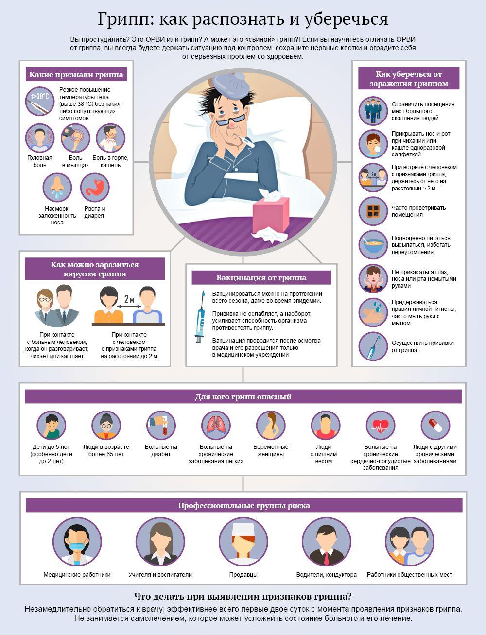 Методы профилактики орви у детей: быстрое лечение орви